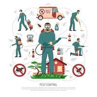 Affiche infographique à plat des services de lutte antiparasitaire vecteur