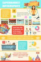 Affiche de présentation infographique du service client de supermarché vecteur