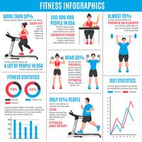 Infographie couleur fitness vecteur