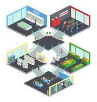 Composition isométrique de supermarchés à plusieurs étages