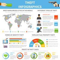 Modèle d'infographie plat de crime vecteur