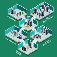 Concept isométrique de centre de données vecteur