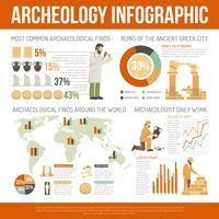 Illustration d'infographie d'archéologie vecteur