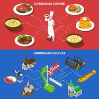 Norway Culture Cuisine 2 Bannières isométriques vecteur