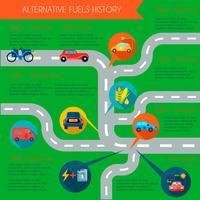 Jeu d'infographie sur l'histoire des énergies alternatives vecteur