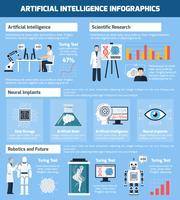 Infographie de l'intelligence artificielle vecteur