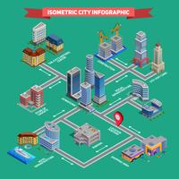 Infographie de la ville isométrique vecteur