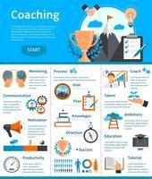 Infographies sur l'encadrement du mentorat vecteur