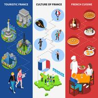 Bannières du drapeau national culturel français isométrique