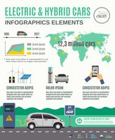 Affiche infographique de voitures électriques et hybrides vecteur