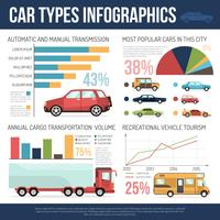 Types de voitures infographiques vecteur