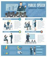 Affiche plate d'éléments de prise de parole en public vecteur