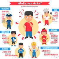 professions enfants infographie