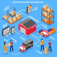 Infographie isométrique de logistique et de livraison vecteur