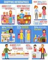 Bannière infographie shopping avec pictogrammes plats