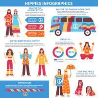 Hippie Infographics Disposition à plat vecteur