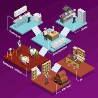 Concept isométrique de restaurant