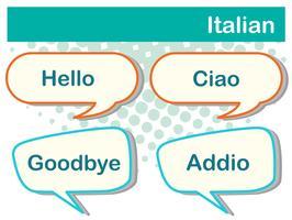 Mots italiens sur une affiche