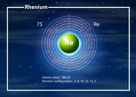 Diagramme atome de rhénium du chimiste vecteur