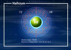 Diagramme atome chimiste de hafnium vecteur