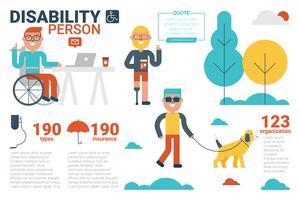 concept de personne handicapée vecteur
