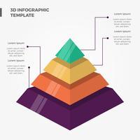 Modèle de vecteur plat 3D éléments infographiques pyramide