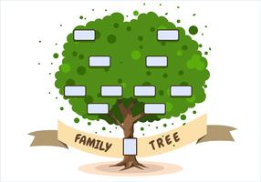 Modèle d'arbre généalogique sur fond blanc