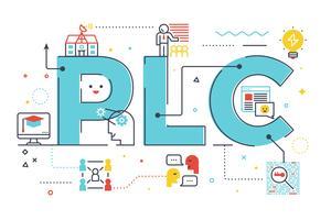 PLC: communauté d'apprentissage professionnel vecteur