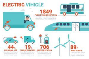 Infographie de vihicle électrique vecteur
