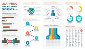 Concept d'apprentissage infographique vecteur