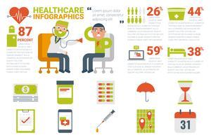 concept d'infographie de soins de santé et médicaux vecteur