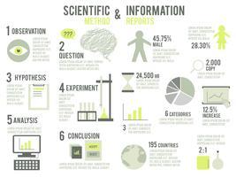 Méthode scientifique et rapports d'information vecteur
