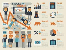 Crash des stocks