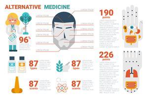 Concept de médecine alternative vecteur