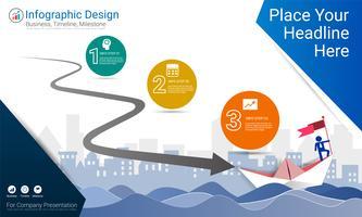 Rapport d'infographie commerciale, chronologie des jalons ou feuille de route avec options de l'organigramme de processus 3.