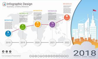 Modèle d'infographie d'entreprise, chronologie du jalon ou feuille de route avec options de l'organigramme 5. vecteur