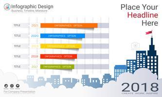 Graphique à barres métier Modèle d'infographie, couleur de progression de la croissance saturée avec les options de l'organigramme de processus 5.