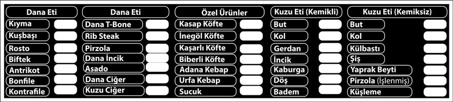 Maquettes de signalisation vintage turques, s et kasap dükkan ?, karatahta kesim s et s, barbekü, but, pirzola, bonfile côtes, steak.