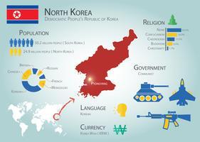 Infographie de la Corée du Nord vecteur