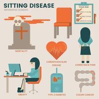 Infographie de la maladie en position assise vecteur