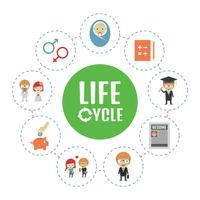 icône du cycle de vie vecteur