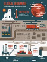 Infographie sur le réchauffement climatique vecteur