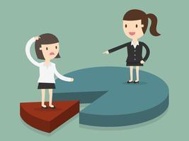 Deux femmes sur un graphique à secteurs. Part de marché. vecteur