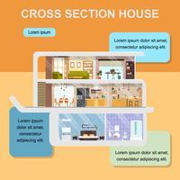 Bannière Web intérieure de la section transversale de la maison