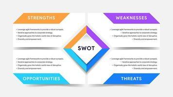 Modèle de conception infographique Swot vecteur