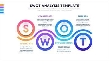 Modèle d'analyse d'entreprise ou technique de planification stratégique vecteur