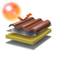 Système de toiture de protection vecteur
