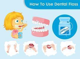 Illustration médicale scientifique de la procédure de la soie dentaire