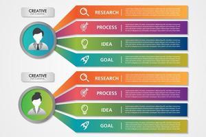 Processus métier infographie femme et homme icônes avec 4 étapes