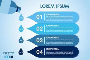 Infographie eco bouteille d'eau design bleu avec 4 étapes vecteur